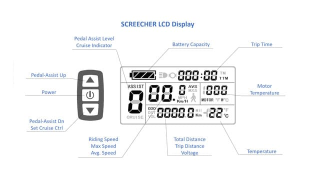 Screecher LCD display