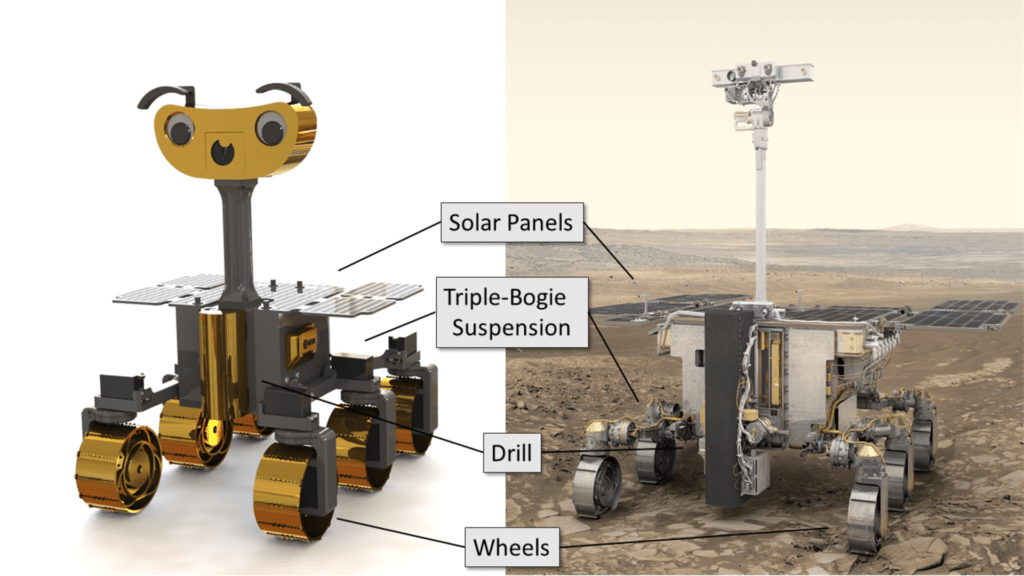 Europe's Rosalind Franklin ExoMars rover has a younger 'sibling' – ExoMy.
