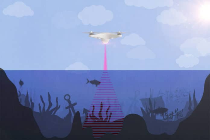 An artist rendition of the photoacoustic airborne sonar system operating from a drone to sense and image underwater objects.