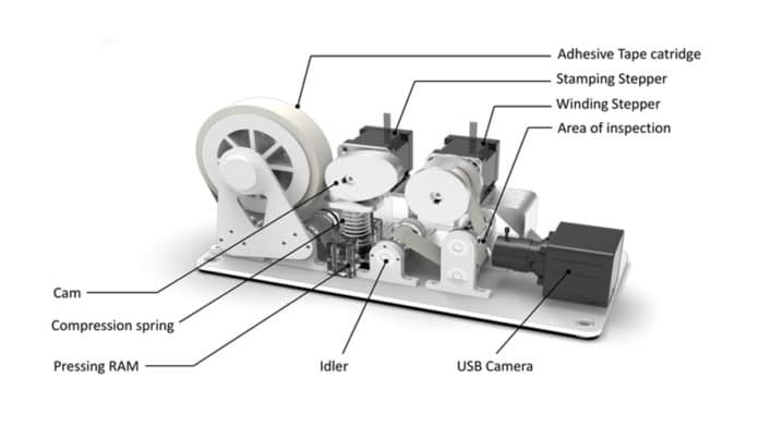 An overview of sample auditing sensors and its major components.